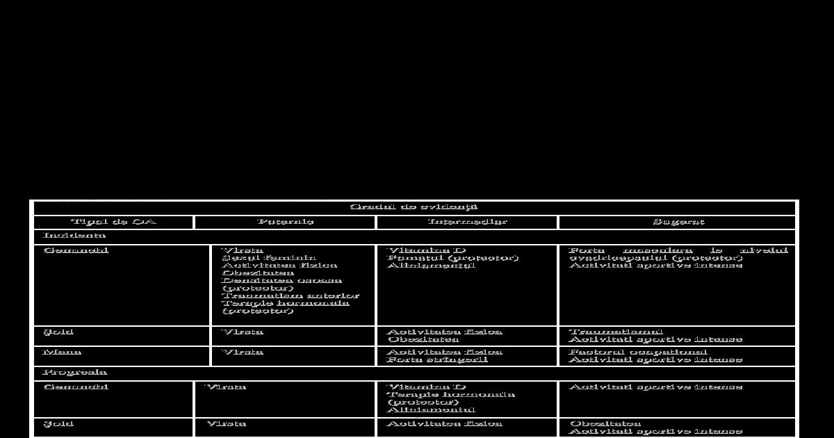 Durerile articulare (artralgiile) | Reumatologie | Ghid de boli