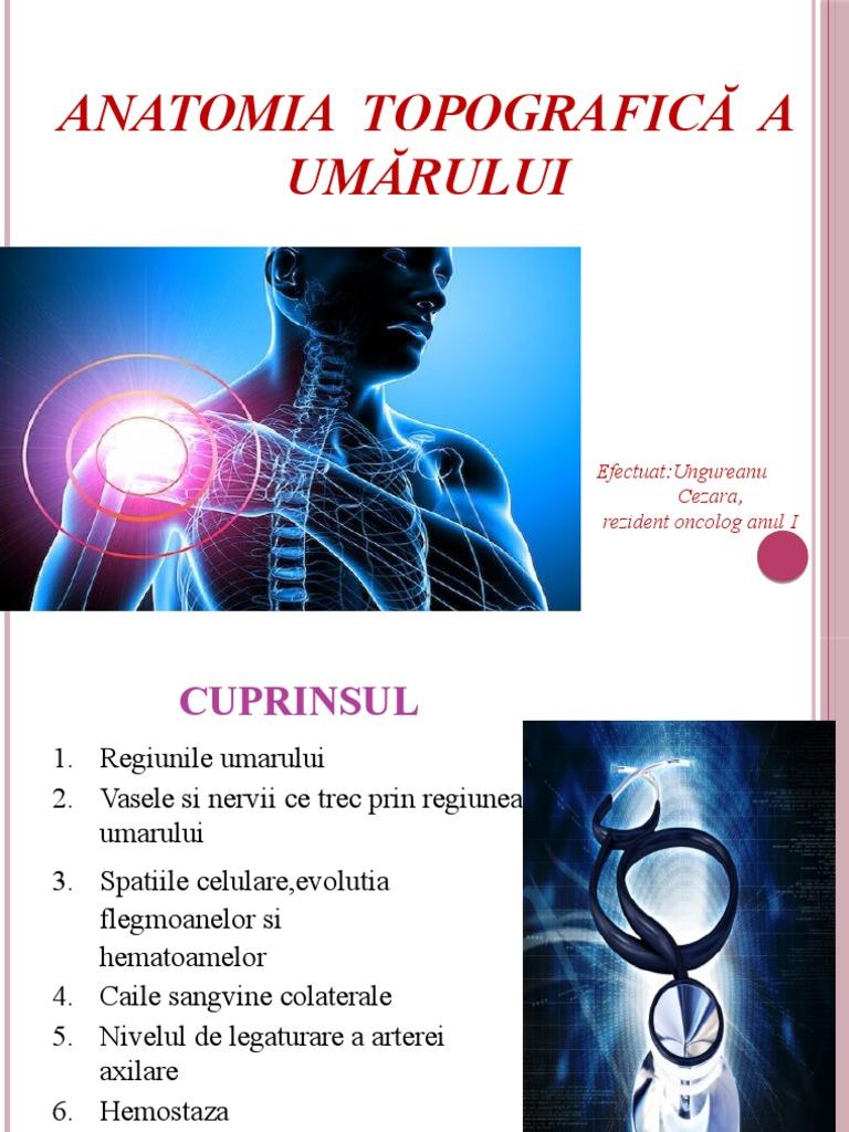 inflamație purulentă a articulației umărului)