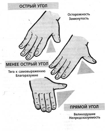 articulațiile degetelor mari de pe mână