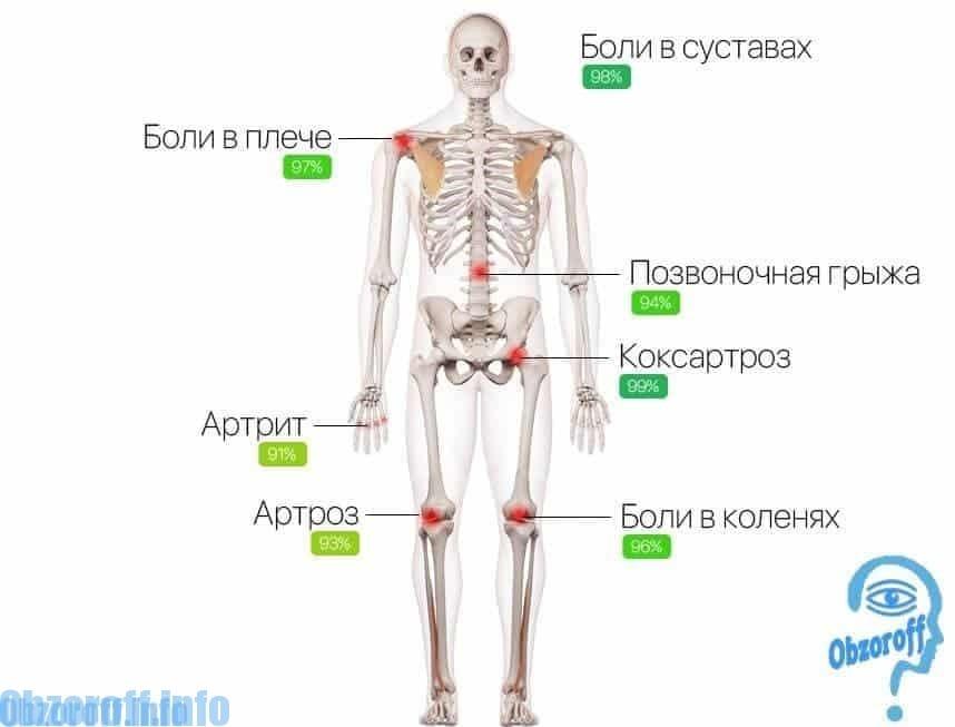 masaj vibro pentru tratamentul artrozei