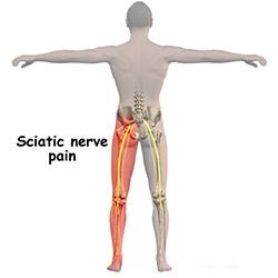dureri de picior în articulația piciorului)