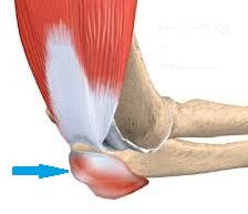 inflamația cotului brațului)