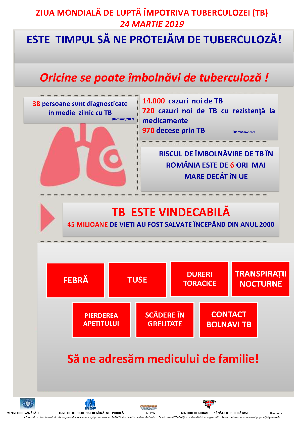 Informatii utile despre Coronavirus