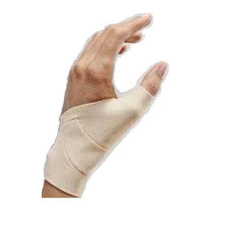 durere în articulația degetului mare și a mâinii)