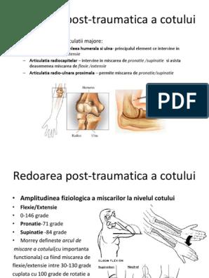 artroza posttraumatică a articulației cotului drept