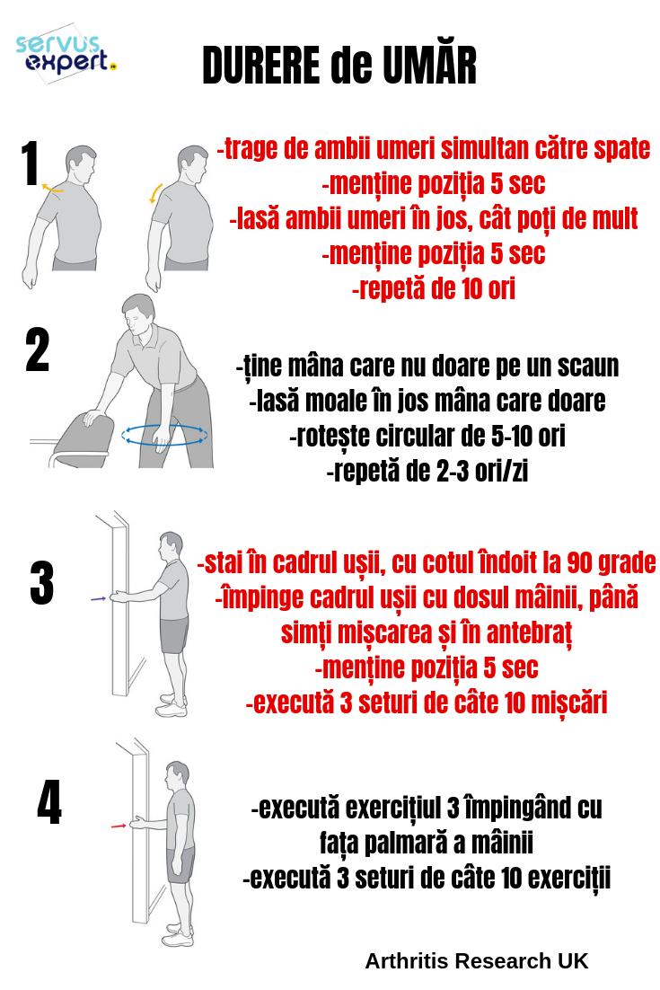 exerciții terapeutice pentru dureri de umăr
