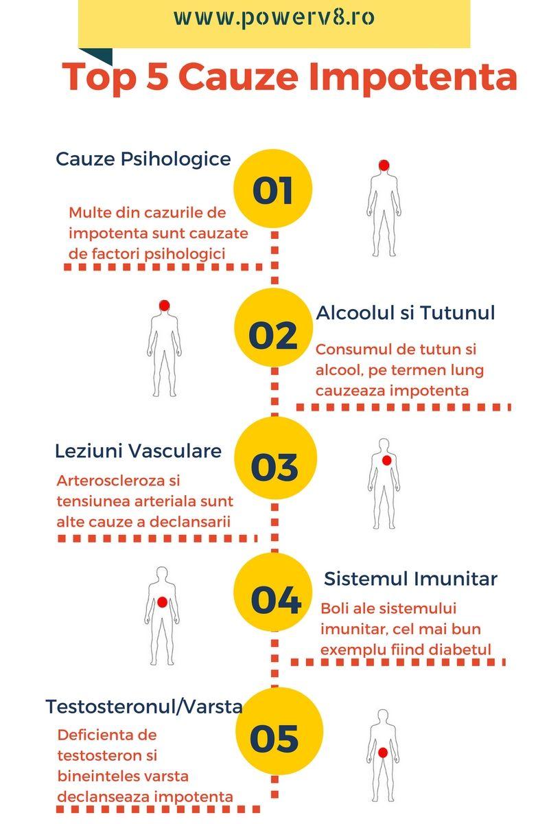 Osteoporoza la barbati » LaurusMedical - hemoroizi, varice, dermatologie, gastroenterologie
