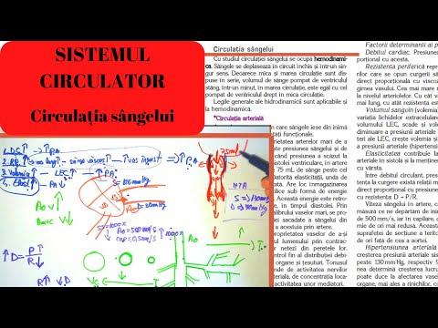 inflamația articulației cu lupus eritematos