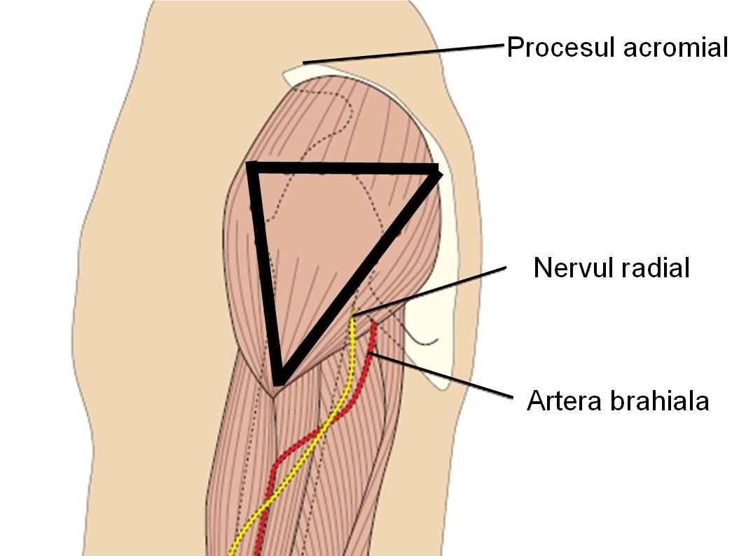 se administrează o injecție pentru durerea articulațiilor