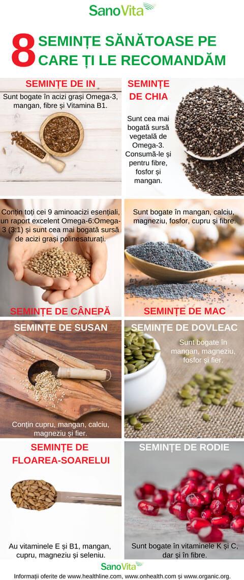 seminte de in pentru boli articulare)