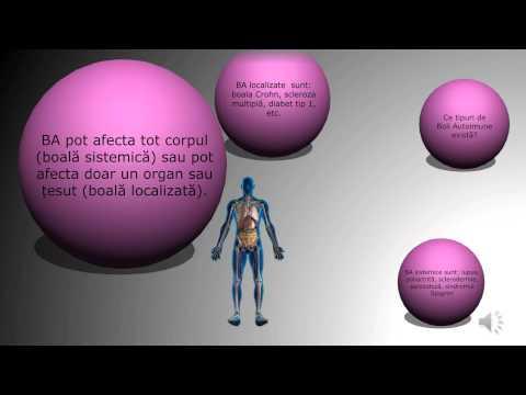 tratament articular în astrakhan