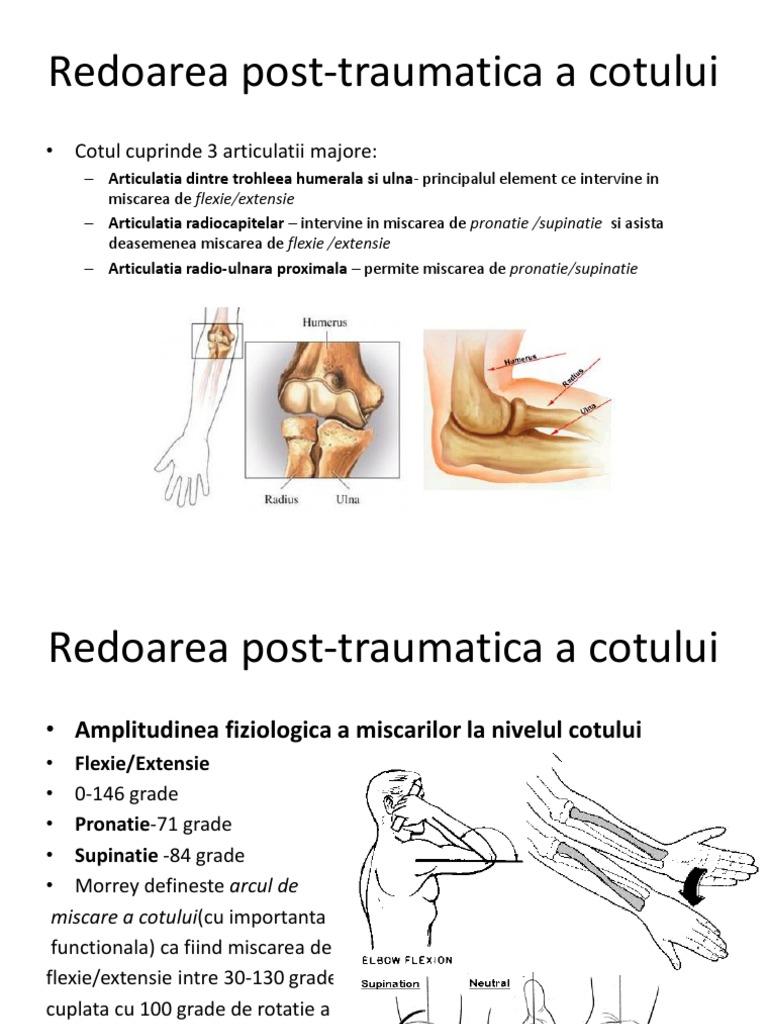 Bursita tratamentului articulației cotului drept